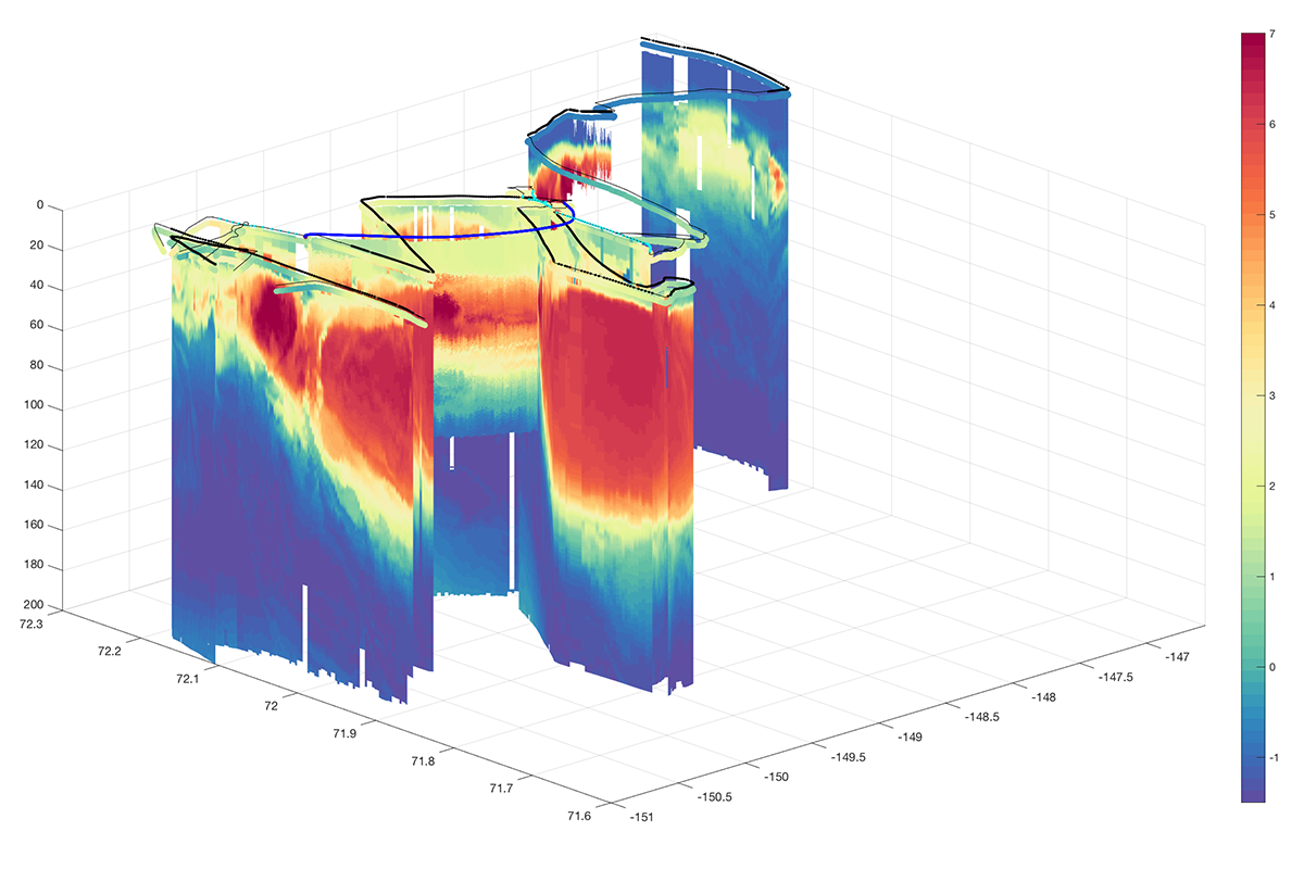 Stratified Ocean Dynamics Of The Arctic Soda Garrett Ace 250 Wiring Diagram This Includes Data From Fast Ctd Microstructure Profiler And Drifting Profiling Wire Walker